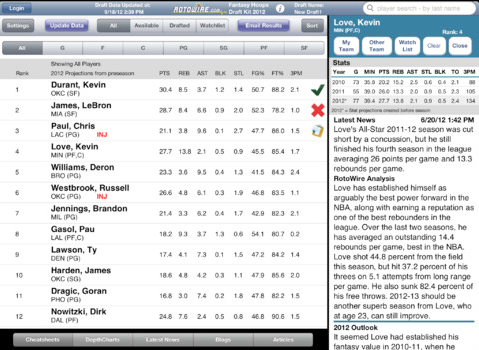 Fantasy Basketball Cheat Sheet