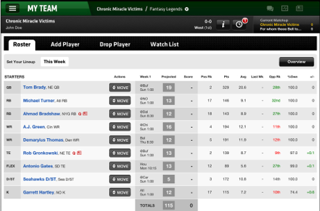 ESPN Fantasy Football League